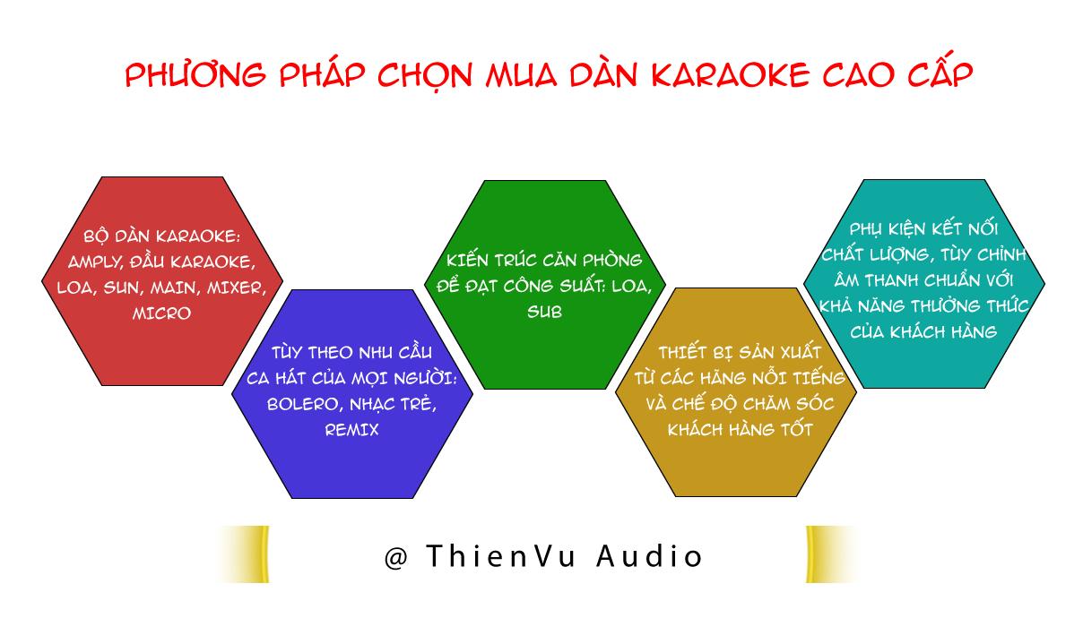 Phương pháp tậu dàn karaoke đỉnh cao